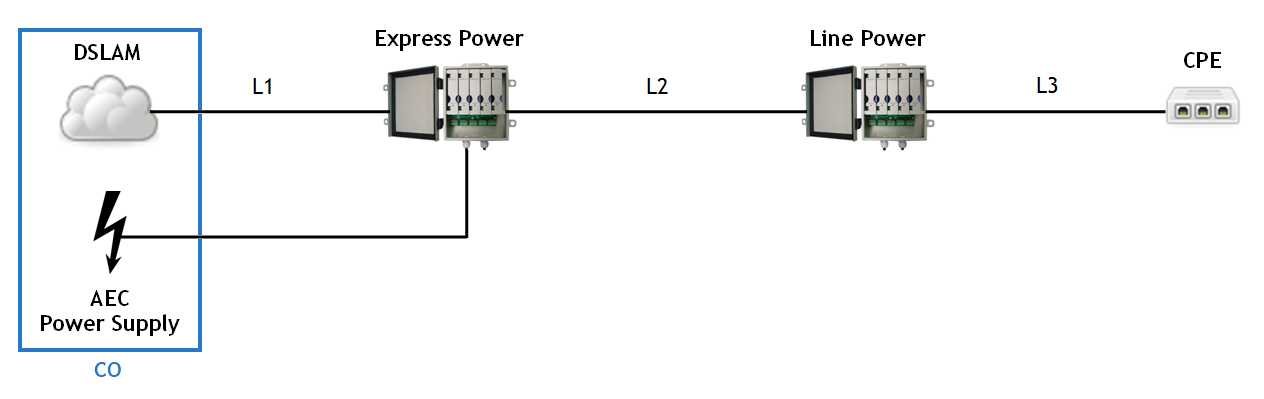 Dual Extender Installation Diagram